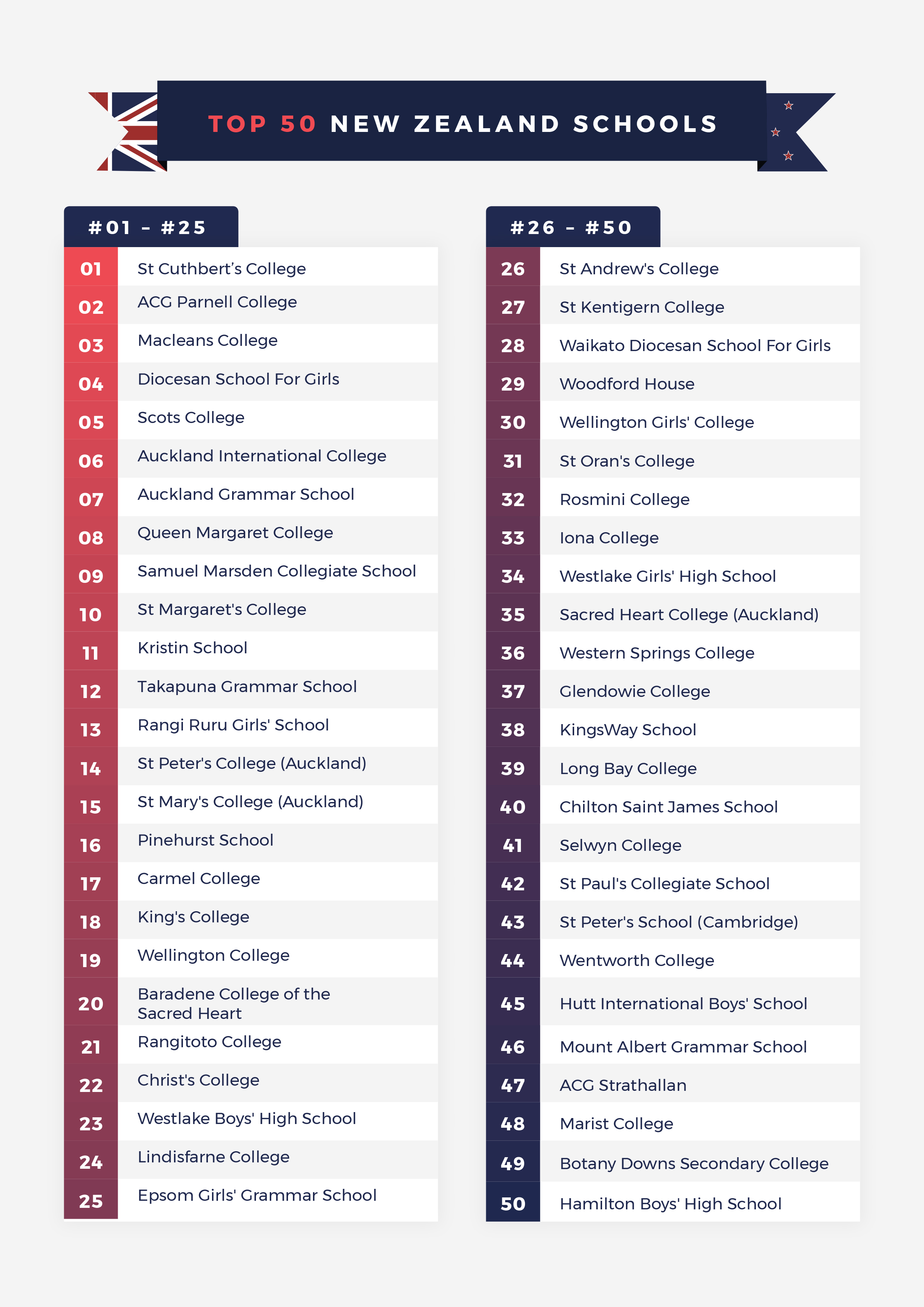 Crimson-NZ-ranking-document-4.jpg